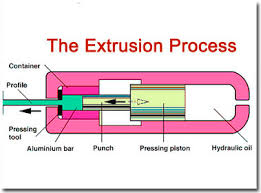 fundamentals-of-extrusion.jpg