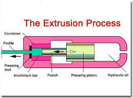fundamentals-of-extrusion.jpg